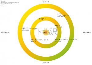 時間マップ-下北沢