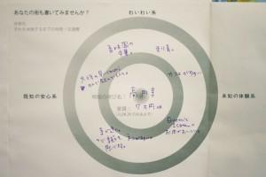 時間マップ-高円寺